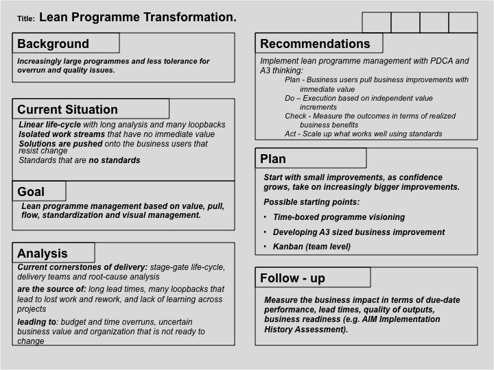 a3 process improvement template - lean programme transformation lean adaptive leadership
